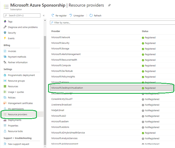 azure resource providers