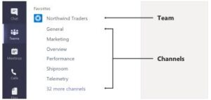 Teams and Channels