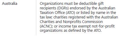 Microsoft NonProfit Resources Requirements
